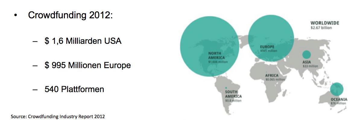 Digital city wien wie lebendig ist die crowdfundingszene for 902 10 23 43